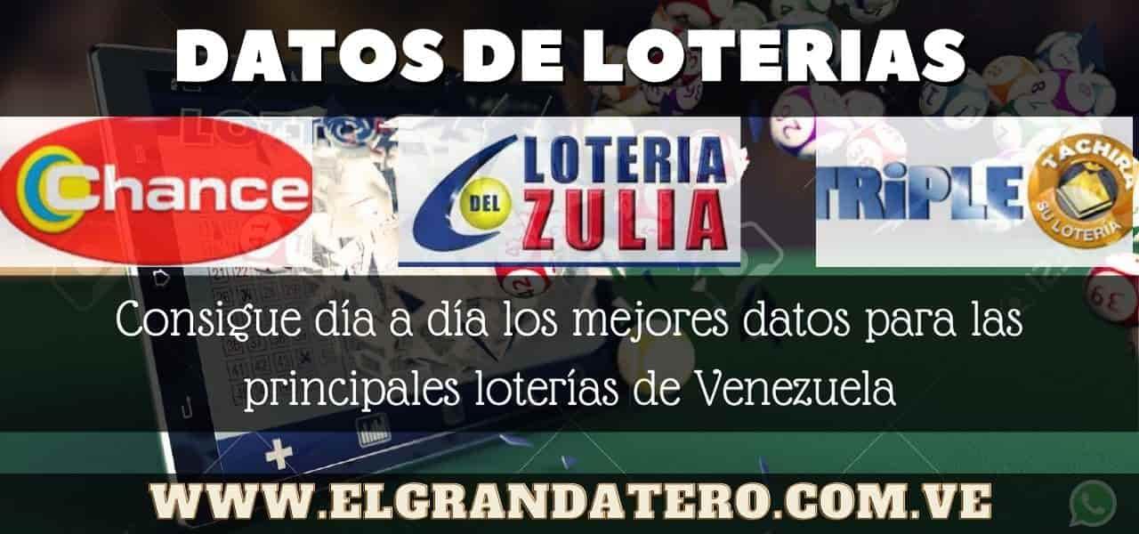 DATOS DE LOTERIAS ZULIA Y CHANCE
